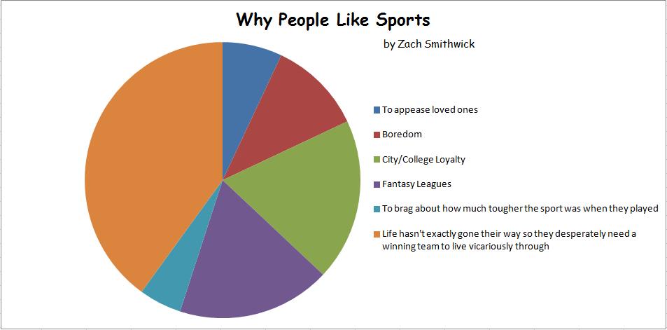 Why People Like Sports_2